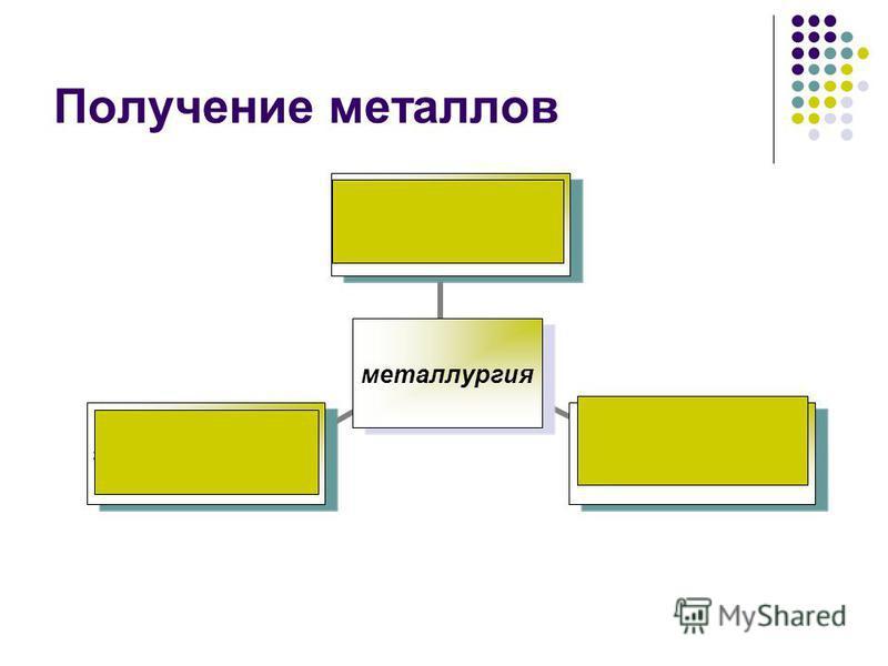 Получение металлов металлургия пирометаллургия гидрометаллургия электрометаллургия