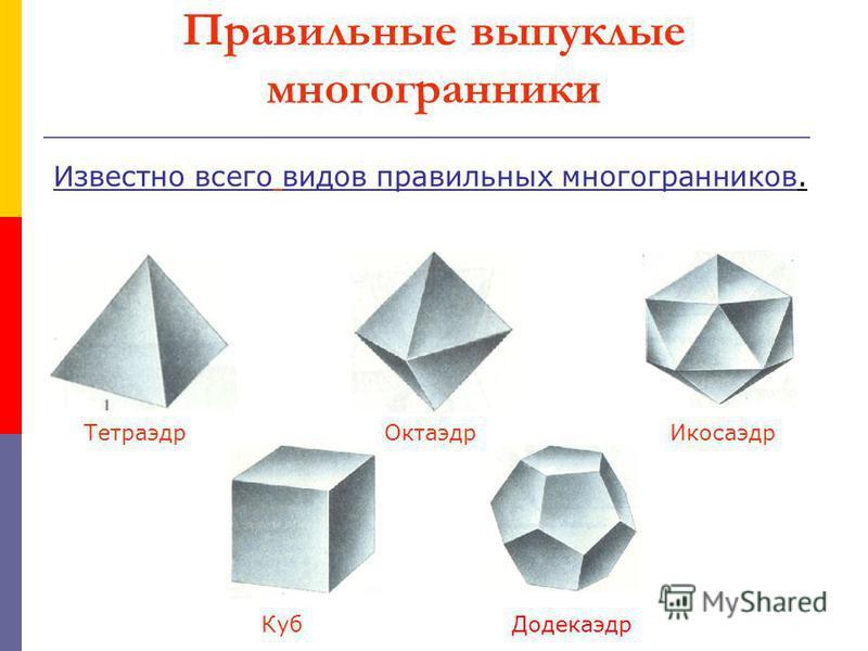 Правильные выпуклые многогранники Известно всего видов правильных многогранников. Тетраэдр Октаэдр Икосаэдр Куб Додекаэдр