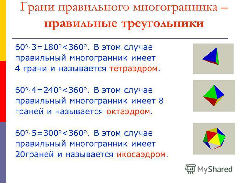 Грани правильного многогранника – правильные треугольники 60 о 3=180 о <360 о. В этом случае правильный многогранник имеет 4 грани и называется тетраэдром. 60 о 4=240 о <360 о. В этом случае правильный многогранник имеет 8 граней и называется октаэдр