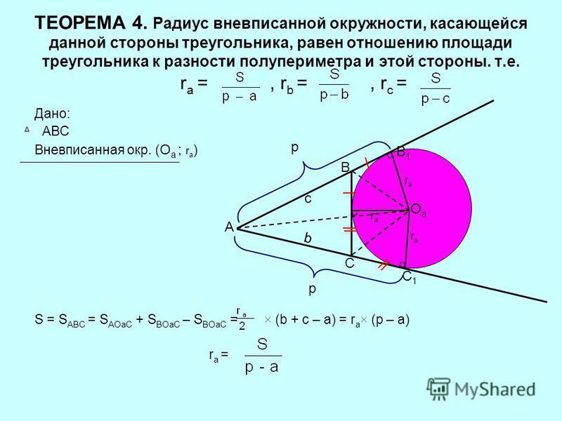 ТЕОРЕМА 4. Радиус вневписанной окружности, касающейся данной стороны треугольника, равен отношению площади треугольника к разности полупериметра и этой стороны. т.е. r a =, r b =, r c = Дано: АВС Вневписанная окр. ( О а ; r a ) S = S ABC = S AOaC + S