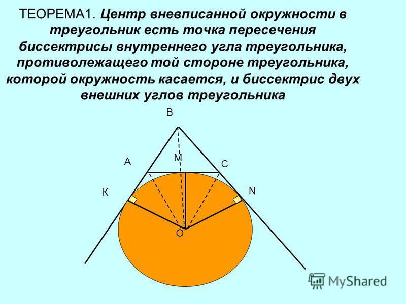 ТЕОРЕМА1. Центр вневписанной окружности в треугольник есть точка пересечения биссектрисы внутреннего угла треугольника, противолежащего той стороне треугольника, которой окружность касается, и биссектрис двух внешних углов треугольника А В С О К М N