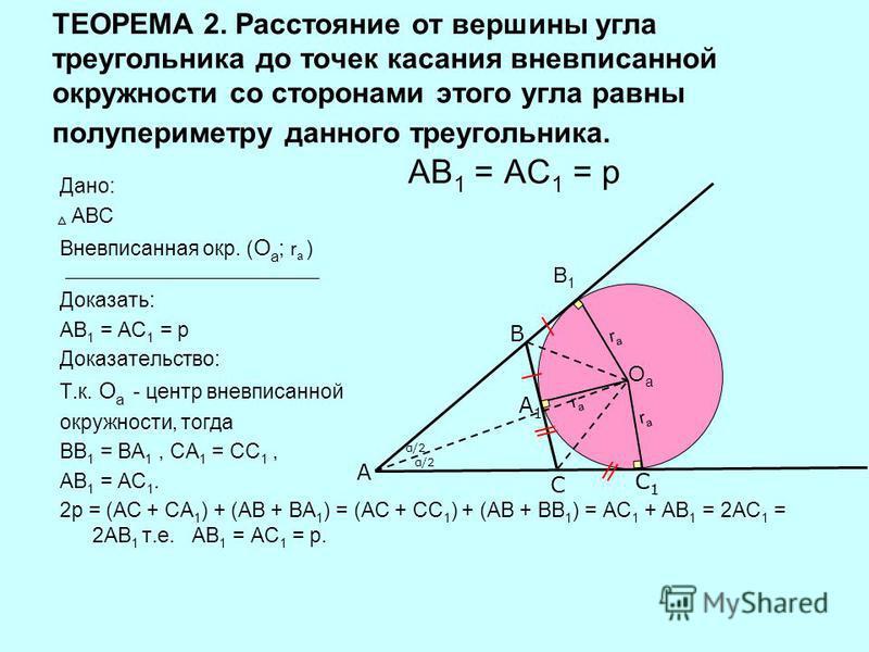 ТЕОРЕМА 2. Расстояние от вершины угла треугольника до точек касания вневписанной окружности со сторонами этого угла равны полупериметру данного треугольника. АВ 1 = АС 1 = p Дано: АВС Вневписанная окр. ( О а ; r a ) Доказать: АВ 1 = АС 1 = p Доказате