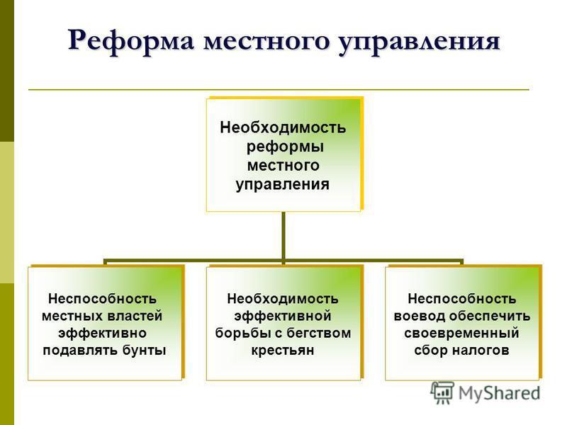 Местного управления екатерине 1 и шпаргалка при петре реформы