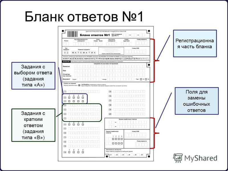 Бланк ответов 1 Регистрационна я часть бланка Поля для замены ошибочных ответов Задания с выбором ответа ( задания типа «А» ) Задания с кратким ответом ( задания типа «В» )