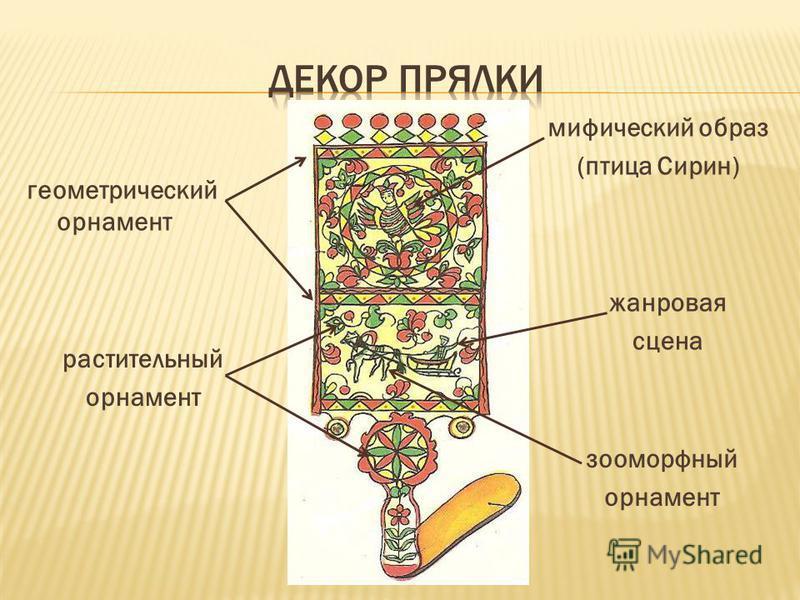 растительный орнамент геометрический орнамент мифический образ (птица Сирин) жанровая сцена зооморфный орнамент