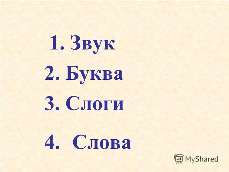 1. Звук 2. Буква 3. Слоги 4. Слова