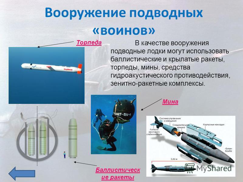 В качестве вооружения подводные лодки могут использовать баллистические и крылатые ракеты, торпеды, мины, средства гидроакустического противодействия, зенитно-ракетные комплексы. Баллистическ ие ракеты Мина Торпеда Вооружение подводных «воинов»