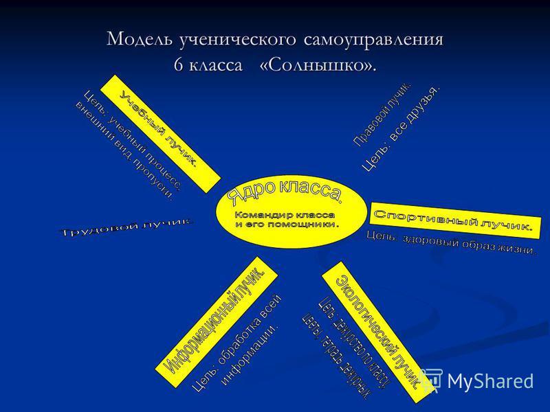 Модель ученического самоуправления 6 класса «Солнышко».