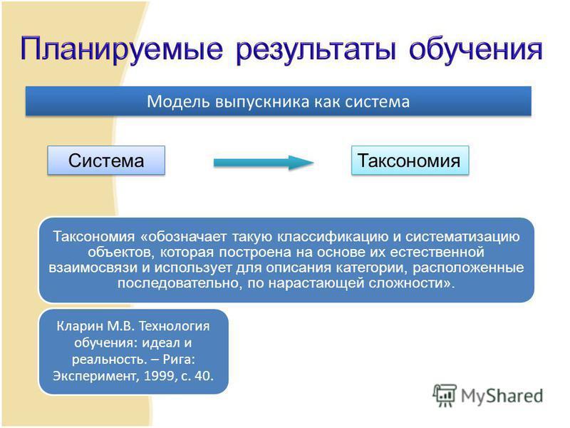 Система Таксономия Таксономия «обозначает такую классификацию и систематизацию объектов, которая построена на основе их естественной взаимосвязи и использует для описания категории, расположенные последовательно, по нарастающей сложности». Кларин М.В