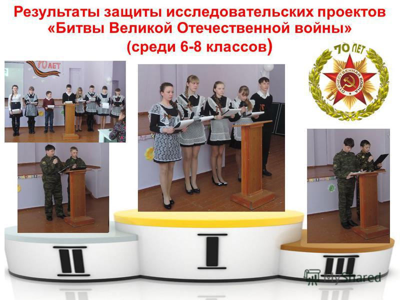 Результаты защиты исследовательских проектов «Битвы Великой Отечественной войны» (среди 6-8 классов )