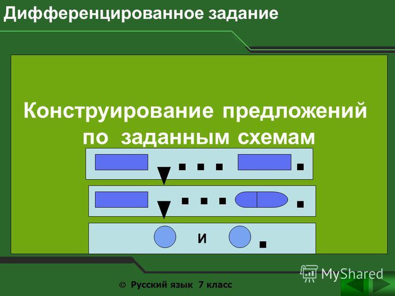 Дифференцированное задание Русский язык 7 класс Конструирование предложений по заданным схемам И