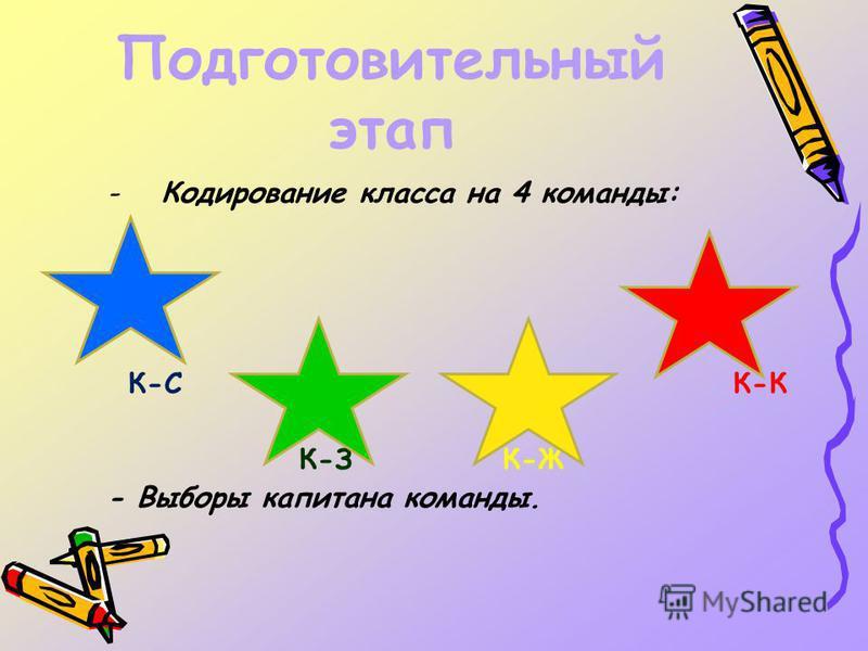 Подготовительный этап -Кодирование класса на 4 команды: К-С К-К К-З К-Ж - Выборы капитана команды.