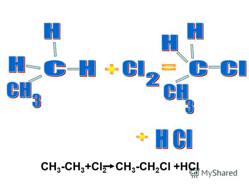 CH 3 -CH 3 +Cl 2 CH 3 -CH 2 Cl +HCl