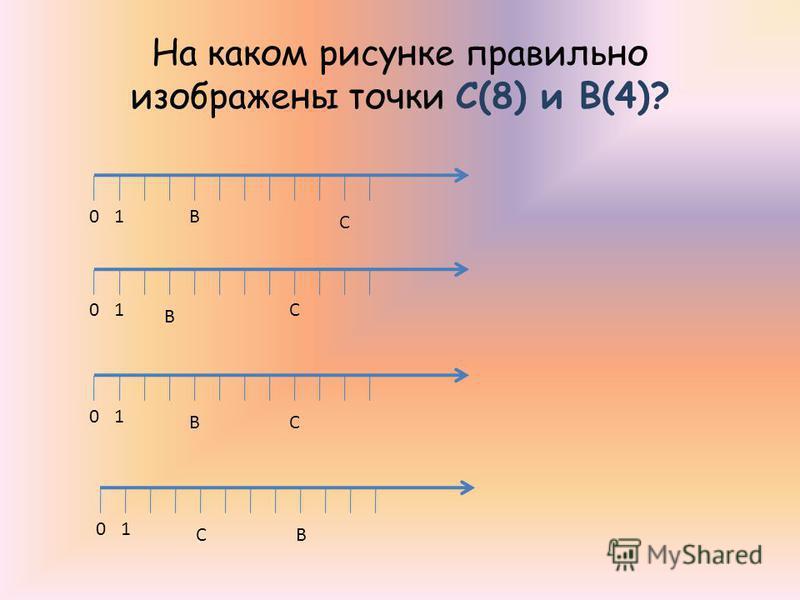 На каком рисунке правильно изображены точки С(8) и В(4)? 10 С В 10С В 10 СВ 10 СВ