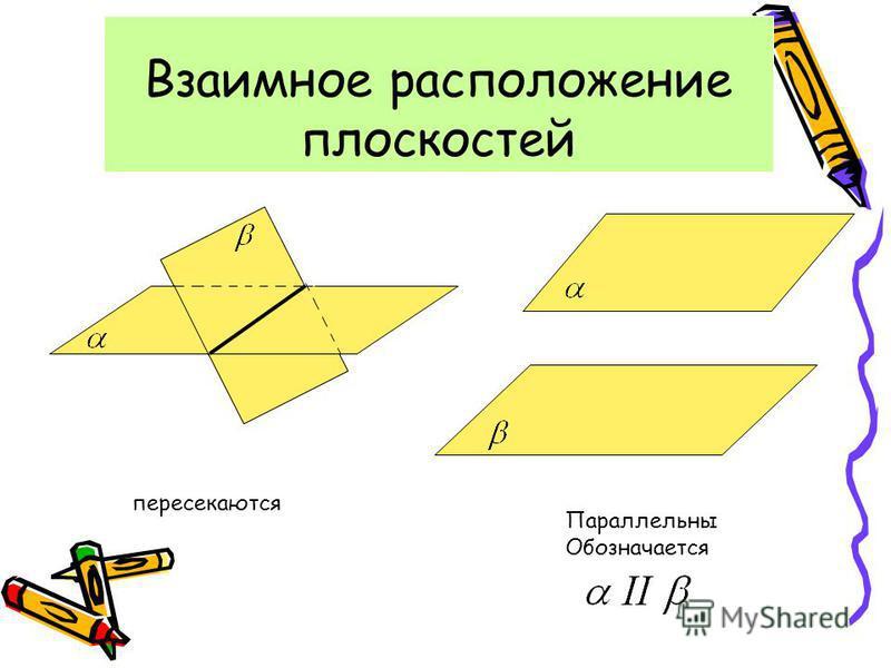 Взаимное расположение плоскостей пересекаются Параллельны Обозначается
