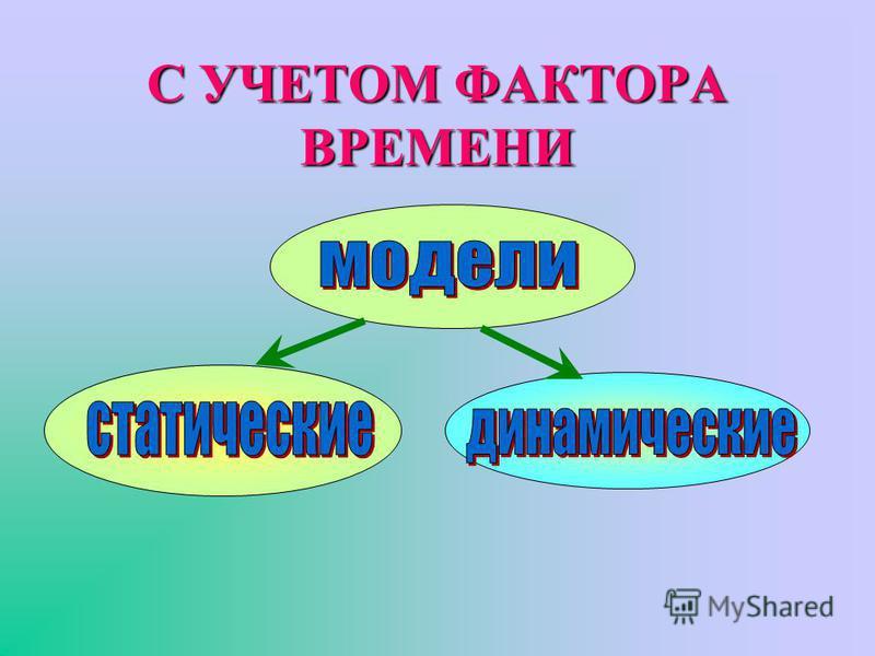 С УЧЕТОМ ФАКТОРА ВРЕМЕНИ