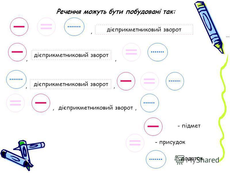 дієприкметниковий зворот, …,, Речення можуть бути побудовані так: дієприкметниковий зворот,,,, - підмет - присудок - додаток