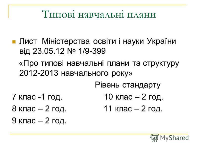 Типові навчальні плани Лист Міністерства освіти і науки України від 23.05.12 1/9-399 «Про типові навчальні плани та структуру 2012-2013 навчального року» Рівень стандарту 7 клас -1 год. 10 клас – 2 год. 8 клас – 2 год. 11 клас – 2 год. 9 клас – 2 год