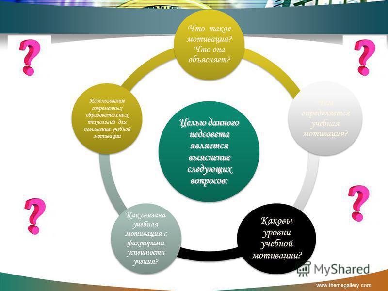 www.themegallery.com Целью данного педсовета является выяснение следующих вопросов: Что такое мотивация? Что она объясняет? Чем определяется учебная мотивация? Каковы уровни учебной мотивации? Как связана учебная мотивация с факторами успешности учен