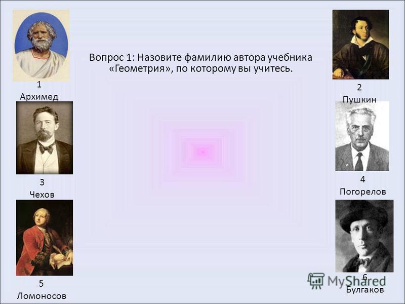 Тема: «Знаменитые фамилии».