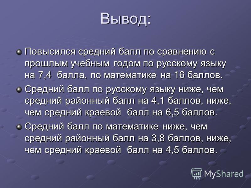 Вывод: Повысился средний балл по сравнению с прошлым учебным годом по русскому языку на 7,4 балла, по математике на 16 баллов. Средний балл по русскому языку ниже, чем средний районный балл на 4,1 баллов, ниже, чем средний краевой балл на 6,5 баллов.