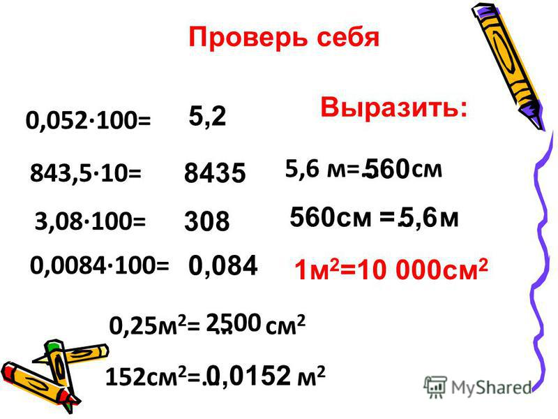 0,052100= 843,510= 3,08100= 0,0084100= Проверь себя 5,2 8435 308 0,084 Выразить: 5,6 м=… см 560 см =… м 1 м 2 =10 000 см 2 0,25 м 2 = … см 2 152 см 2 =… м 2 560 2500 5,6 0,0152