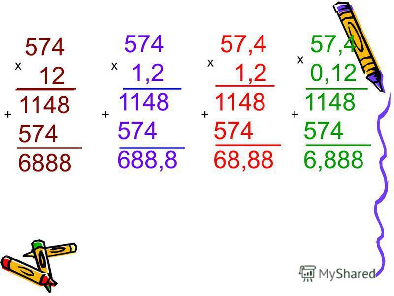 574 1,2 1148 574 688,8 574 12 1148 574 6888 57,4 1,2 1148 574 68,88 57,4 0,12 1148 574 6,888 х х х ++++