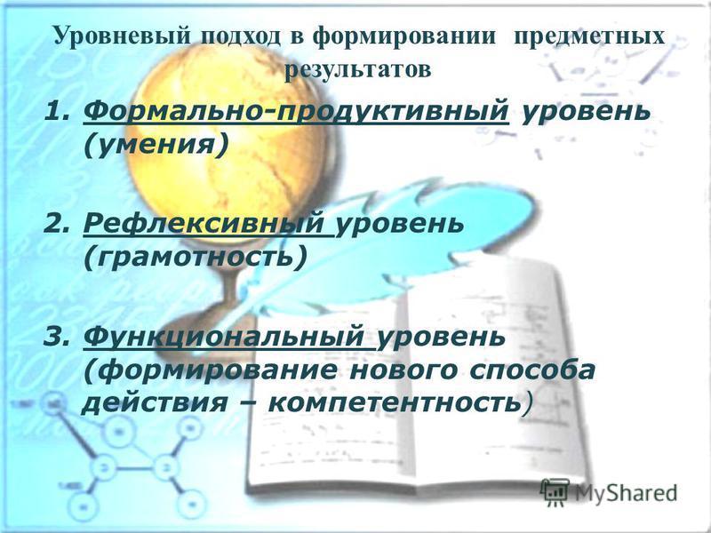 Уровневый подход в формировании предметных результатов 1.Формально-продуктивный уровень (умения) 2. Рефлексивный уровень (грамотность) 3. Функциональный уровень (формирование нового способа действия – компетентность)