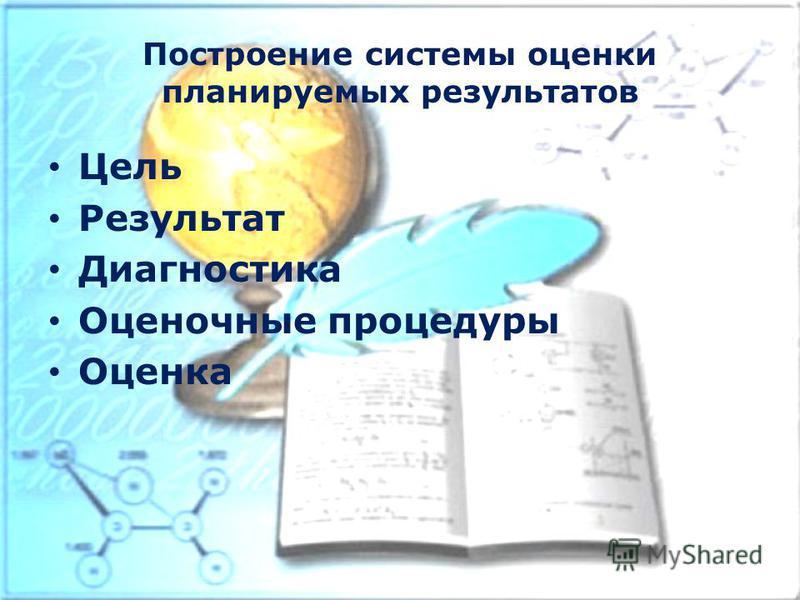 Построение системы оценки планируемых результатов Цель Результат Диагностика Оценочные процедуры Оценка