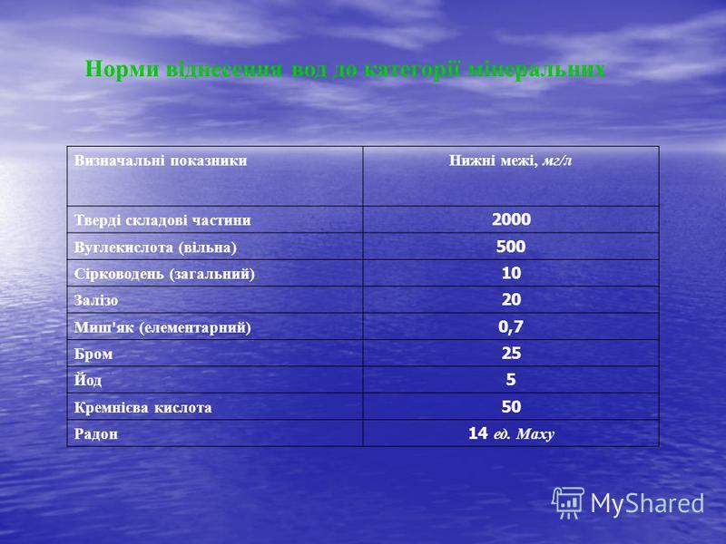 Норми віднесення вод до категорії мінеральних Визначальні показникиНижні межі, мг/л Тверді складові частини 2000 Вуглекислота (вільна) 500 Сірководень (загальний) 10 Залізо 20 Миш'як (елементарний) 0,7 Бром 25 Йод 5 Кремнієва кислота 50 Радон 14 ед.