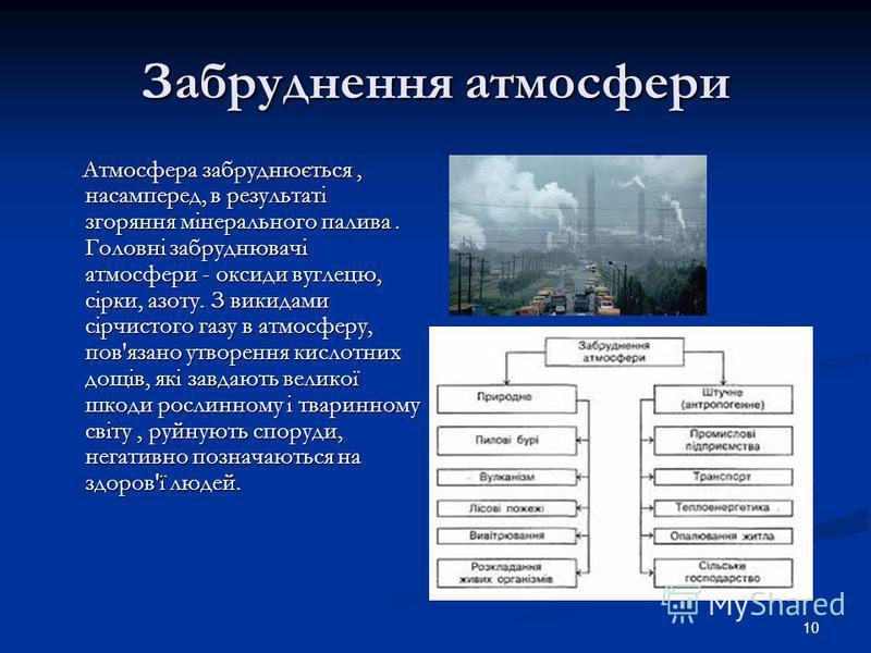 10 Забруднення атмосфери Атмосфера забруднюється, насамперед, в результаті згоряння мінерального палива. Головні забруднювачі атмосфери - оксиди вуглецю, сірки, азоту. З викидами сірчистого газу в атмосферу, пов'язано утворення кислотних дощів, які з