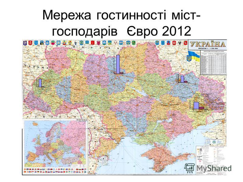 Мережа гостинності міст- господарів Євро 2012