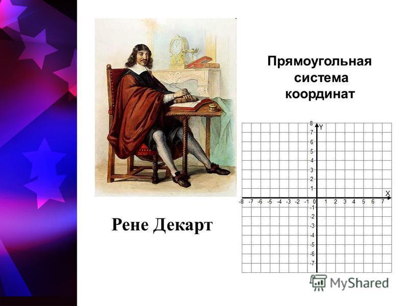 Рене Декарт Прямоугольная система координат