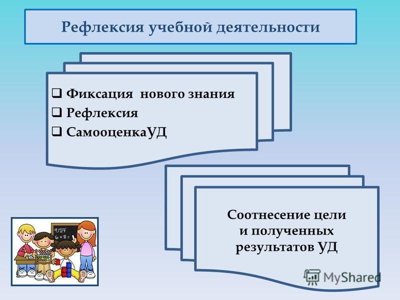 Рефлексия учебной деятельности Фиксация нового знания Рефлексия СамооценкаУД Соотнесение цели и полученных результатов УД