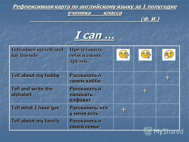 Рефлексивная карта по английскому языку за 1 полугодие ученика ___ класса _________________________________(Ф. И.) I can … Introduce myself and my friends Представить себя и своих друзей. Tell about my hobby Рассказать о своем хобби + Tell and write