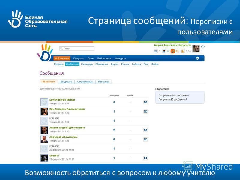 Страница сообщений: Переписки с пользователями Возможность обратиться с вопросом к любому учителю