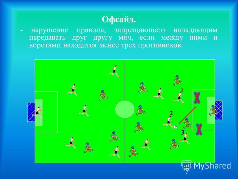 Офсайд. - нарушение правила, запрещающего нападающим передавать друг другу мяч, если между ними и воротами находится менее трех противников. 7