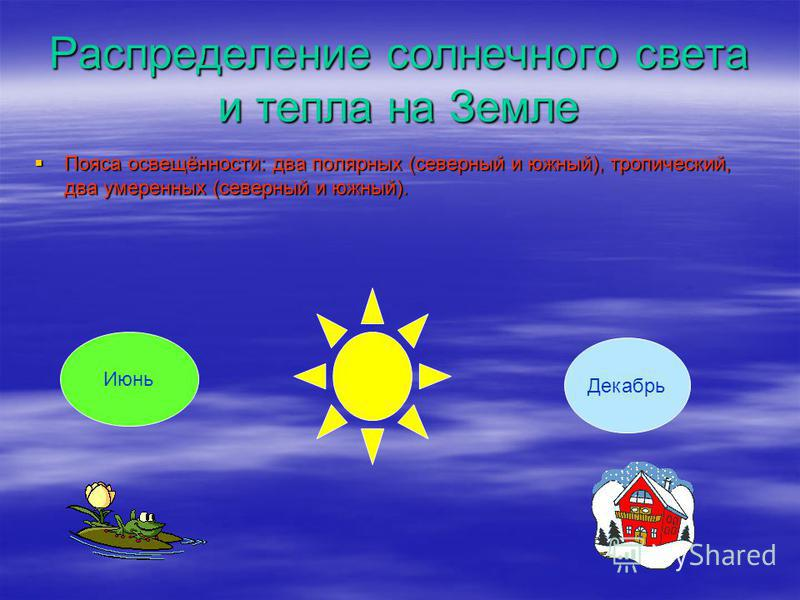 Распределение солнечного света и тепла на Земле Пояса освещённости: два полярных (северный и южный), тропический, два умеренных (северный и южный). Пояса освещённости: два полярных (северный и южный), тропический, два умеренных (северный и южный). Ию