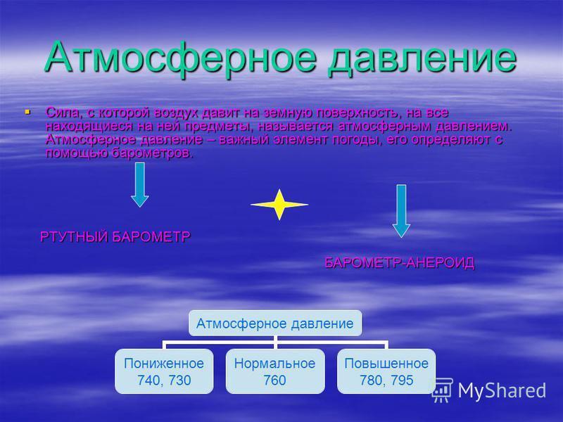 Атмосферное давление Сила, с которой воздух давит на земную поверхность, на все находящиеся на ней предметы, называется атмосферным давлением. Атмосферное давление – важный элемент погоды, его определяют с помощью барометров. Сила, с которой воздух д