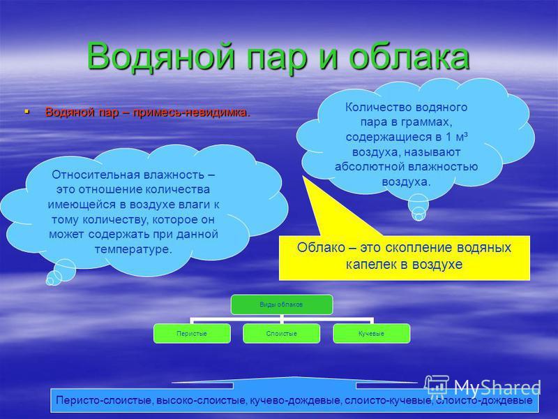 Водяной пар и облака Водяной пар – примесь-невидимка. Водяной пар – примесь-невидимка. Количество водяного пара в граммах, содержащиеся в 1 м³ воздуха, называют абсолютной влажностью воздуха. Относительная влажность – это отношение количества имеющей