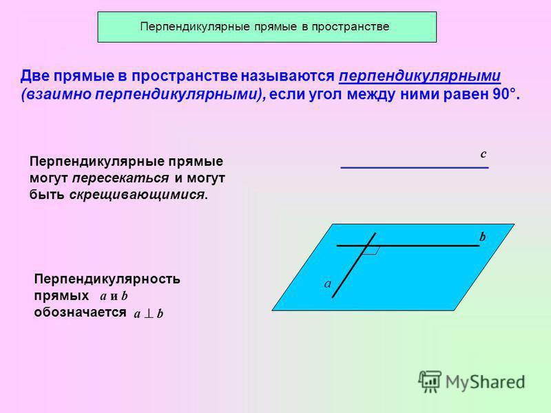 Две прямые в пространстве называются перпендикулярными (взаимно перпендикулярными), если угол между ними равен 90°. Перпендикулярные прямые могут пересекаться и могут быть скрещивающимися. Перпендикулярность прямых a и b обозначается c a b a b Перпен
