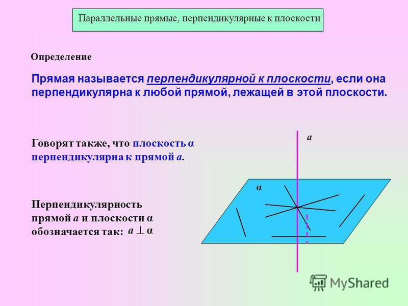 Параллельные прямые, перпендикулярные к плоскости Определение Прямая называется перпендикулярной к плоскости, если она перпендикулярна к любой прямой, лежащей в этой плоскости. Говорят также, что плоскость α перпендикулярна к прямой а. Перпендикулярн