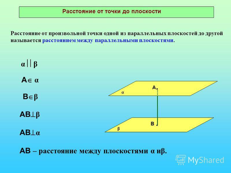 А В α β Расстояние от произвольной точки одной из параллельных плоскостей до другой называется расстоянием между параллельными плоскостями. α β А α В β АВ β АВ α АВ – расстояние между плоскостями α иβ. · ·