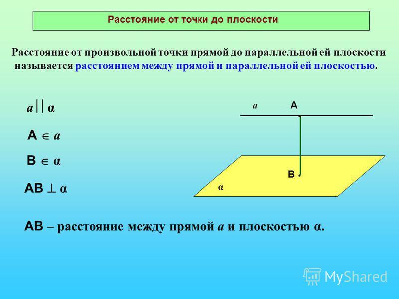 Расстояние от точки до плоскости Расстояние от произвольной точки прямой до параллельной ей плоскости называется расстоянием между прямой и параллельной ей плоскостью. α а А В а α А а В α АВ α АВ – расстояние между прямой а и плоскостью α. · ·