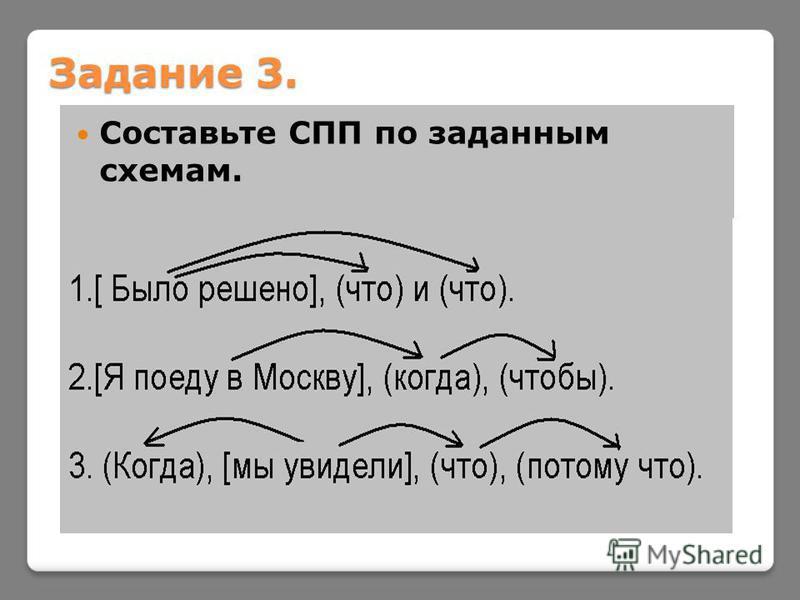 Задание 3. Составьте СПП по заданным схемам.