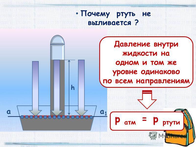а h а 1 а 1 Почему ртуть не выливается ? Давление внутри жидкости на одном и том же уровне одинаково по всем направлениям р атм = р ртути