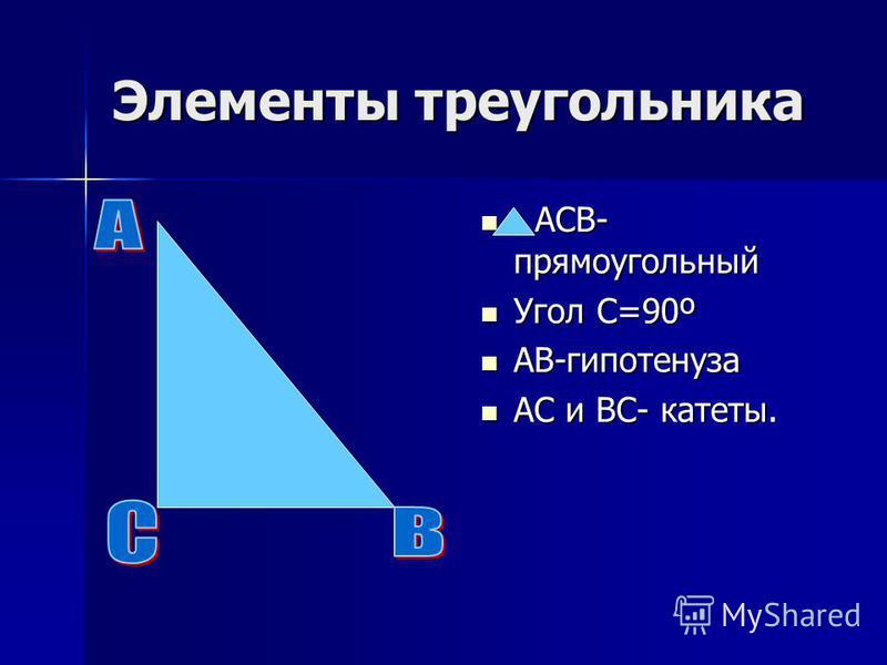 Элементы треугольника АСВ- прямоугольный АСВ- прямоугольный Угол С=90º Угол С=90º АВ-гипотенуза АВ-гипотенуза АС и ВС- катеты. АС и ВС- катеты.
