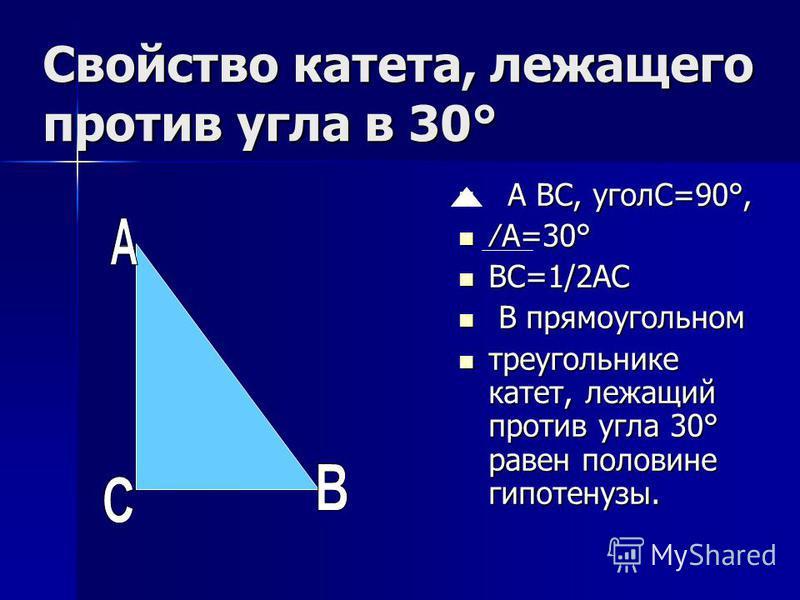 Свойство катета, лежащего против угла в 30° А ВС, уголС=90°, А ВС, уголС=90°, А=30°А=30° ВС=1/2АС ВС=1/2АС В прямоугольном В прямоугольном треугольнике катет, лежащий против угла 30° равен половине гипотенузы. треугольнике катет, лежащий против угла