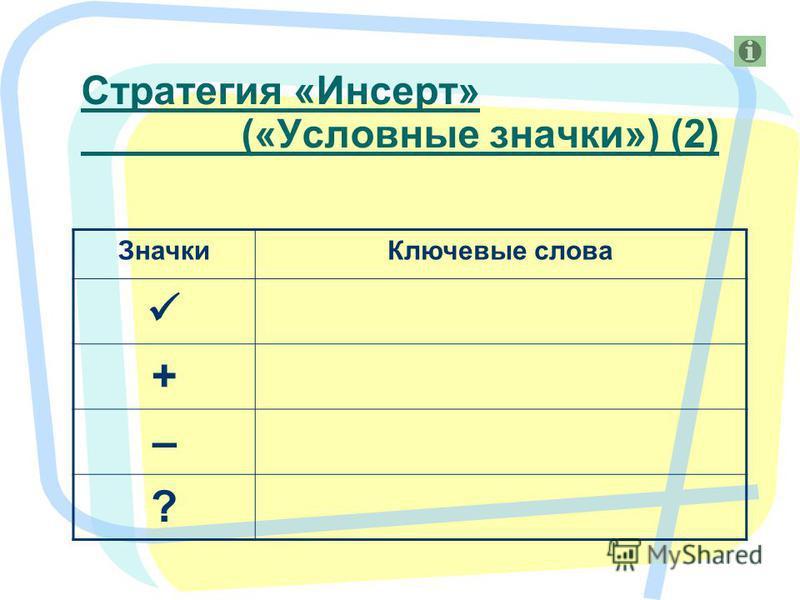 Значки Ключевые слова + – ? Стратегия «Инсерт» («Условные значки») (2)