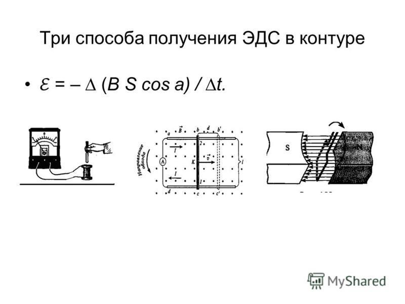 Три способа получения ЭДС в контуре = – (В S cos a) / t.